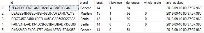 spaghetti_data